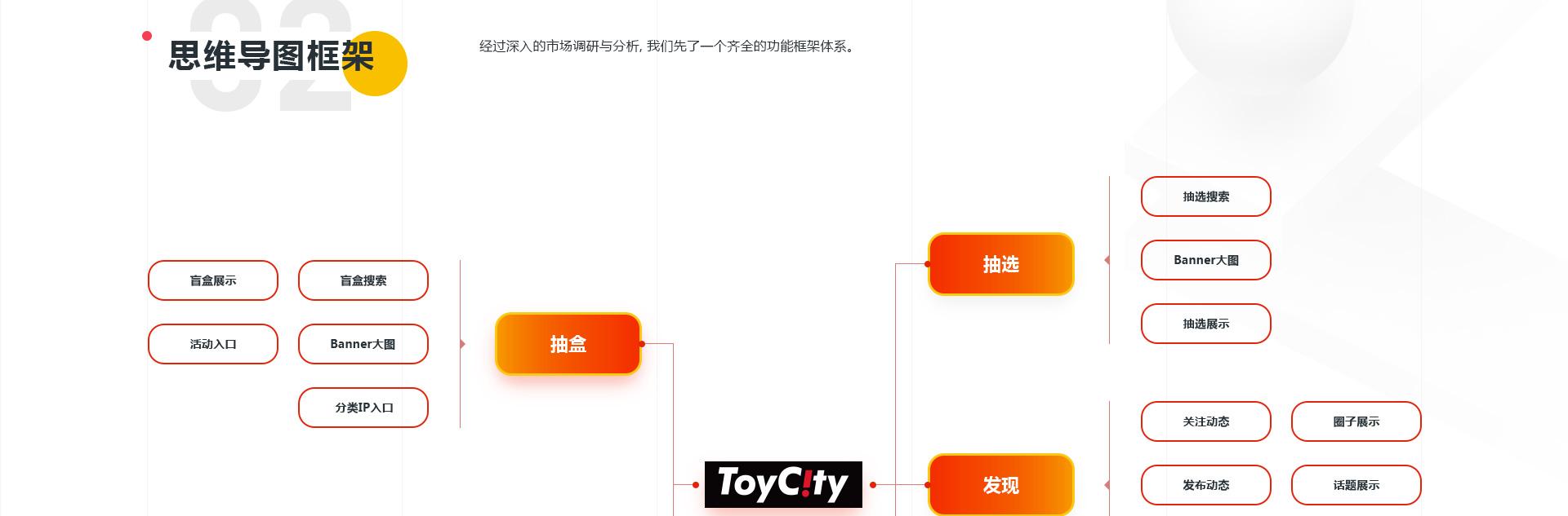 玩具城市_案例1.0_06.jpg